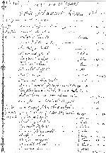 Kasboek Diaconie uit 1748